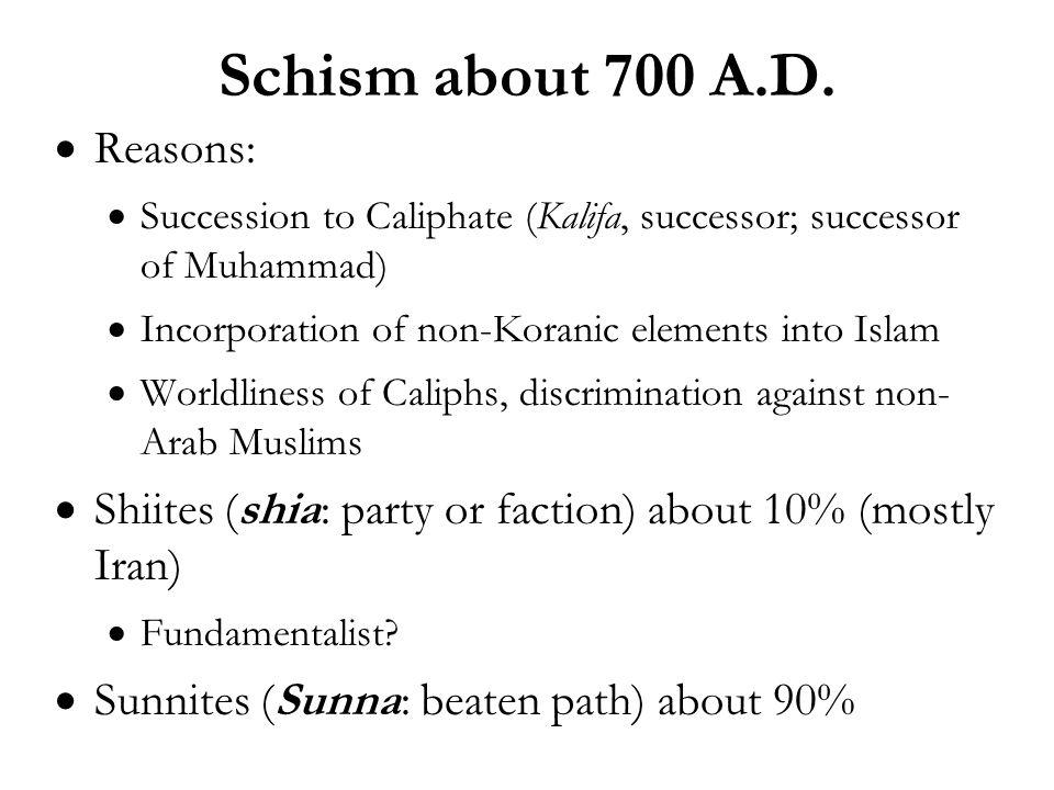 Schism about 700 A.D.
