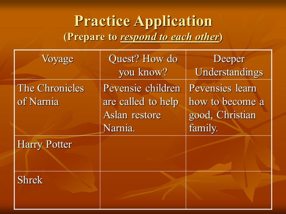 Practice Application (Prepare to respond to each other) Voyage Quest.