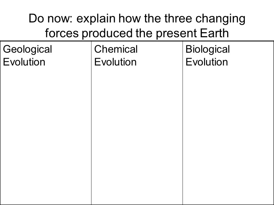 Aim: What did the Eukaryotes contribute to biological evolution?
