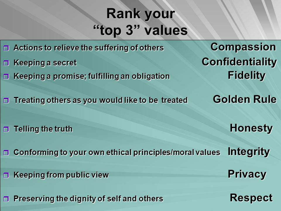 Rank your top 3 values  Actions to relieve the suffering of others Compassion  Keeping a secret Confidentiality  Keeping a promise; fulfilling an obligation Fidelity  Treating others as you would like to be treated Golden Rule  Telling the truth Honesty  Conforming to your own ethical principles/moral values Integrity  Keeping from public view Privacy  Preserving the dignity of self and others Respect