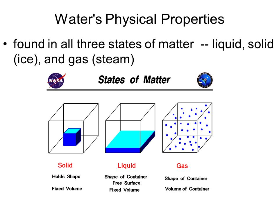 Water s Physical Properties found in all three states of matter -- liquid, solid (ice), and gas (steam)