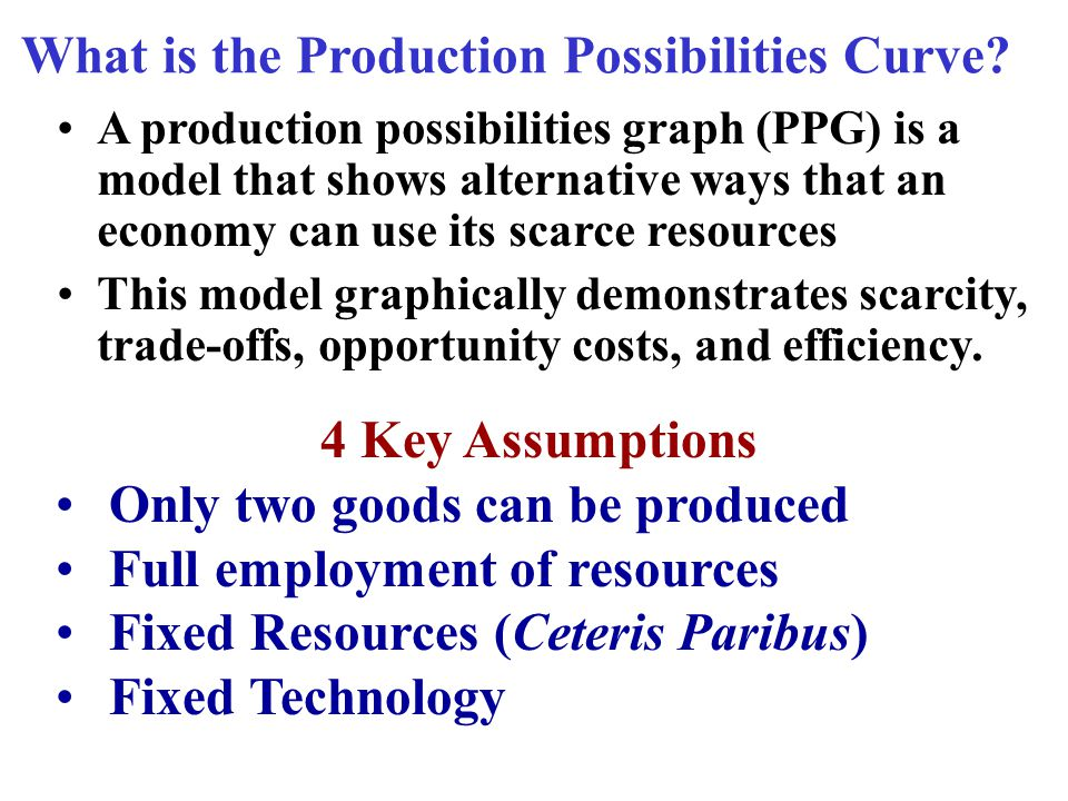 Shifting the Production Possibilities Curve 15