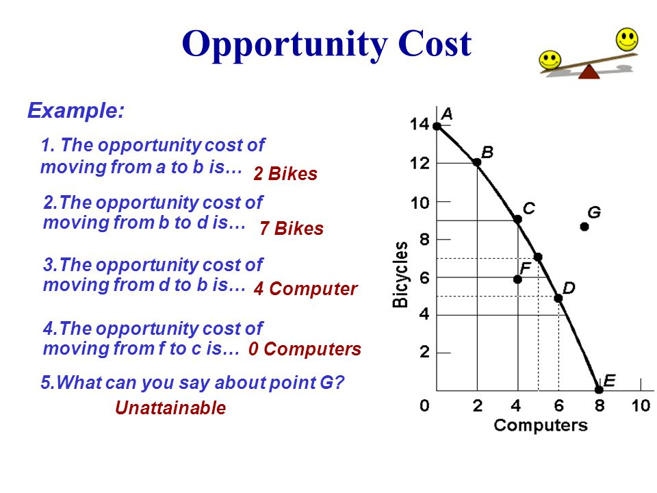 2 Bikes 2.The opportunity cost of moving from b to d is… 4.The opportunity cost of moving from f to c is… 3.The opportunity cost of moving from d to b