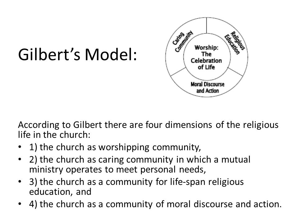 Gilbert's Model: According to Gilbert there are four dimensions of the religious life in the church: 1) the church as worshipping community, 2) the church as caring community in which a mutual ministry operates to meet personal needs, 3) the church as a community for life-span religious education, and 4) the church as a community of moral discourse and action.