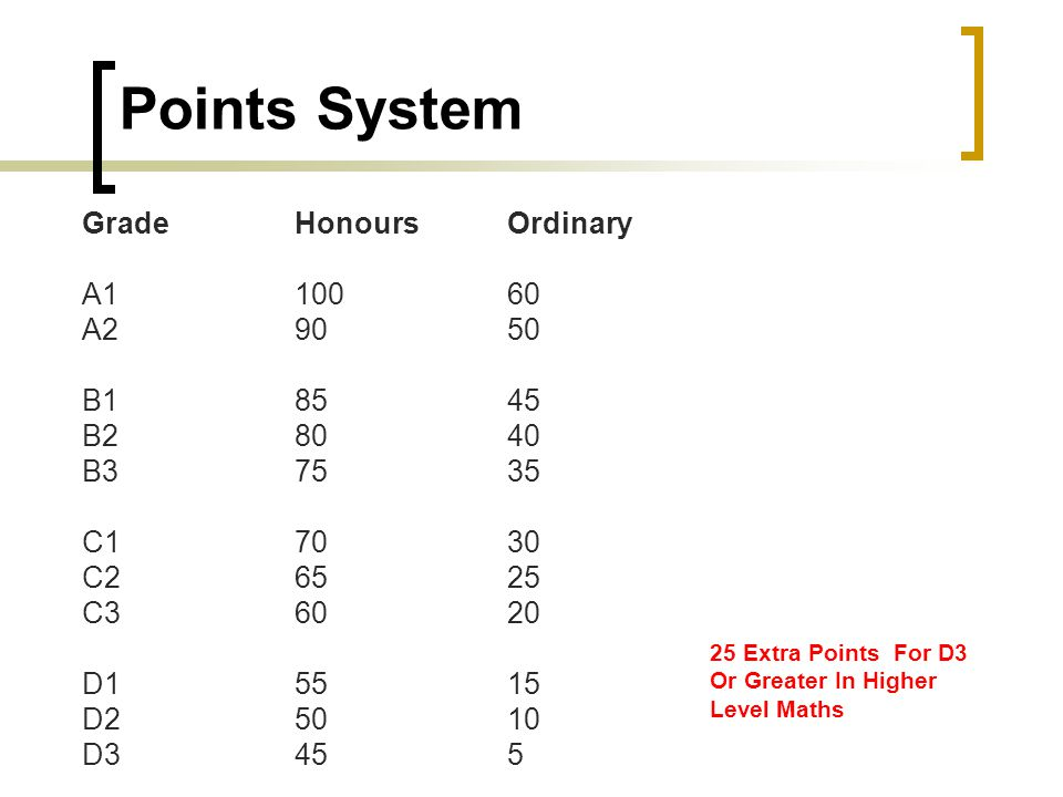 Points System GradeHonoursOrdinary A110060 A29050 B18545 B28040 B37535 C17030 C26525 C36020 D15515 D25010 D3455 25 Extra Points For D3 Or Greater In Higher Level Maths