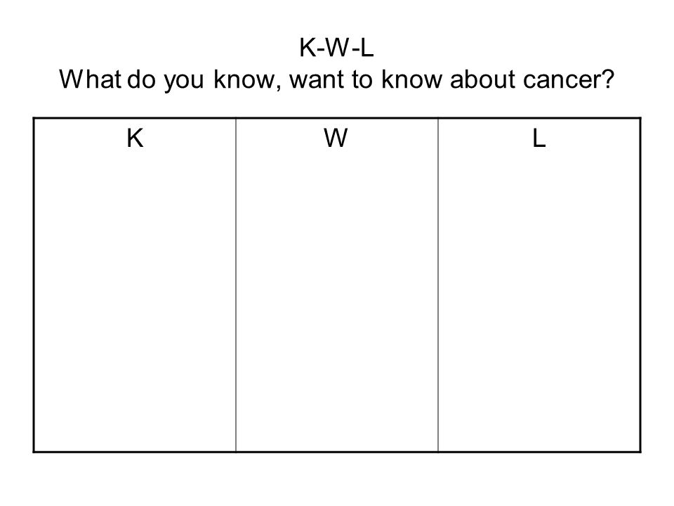 K-W-L What do you know, want to know about cancer KWL