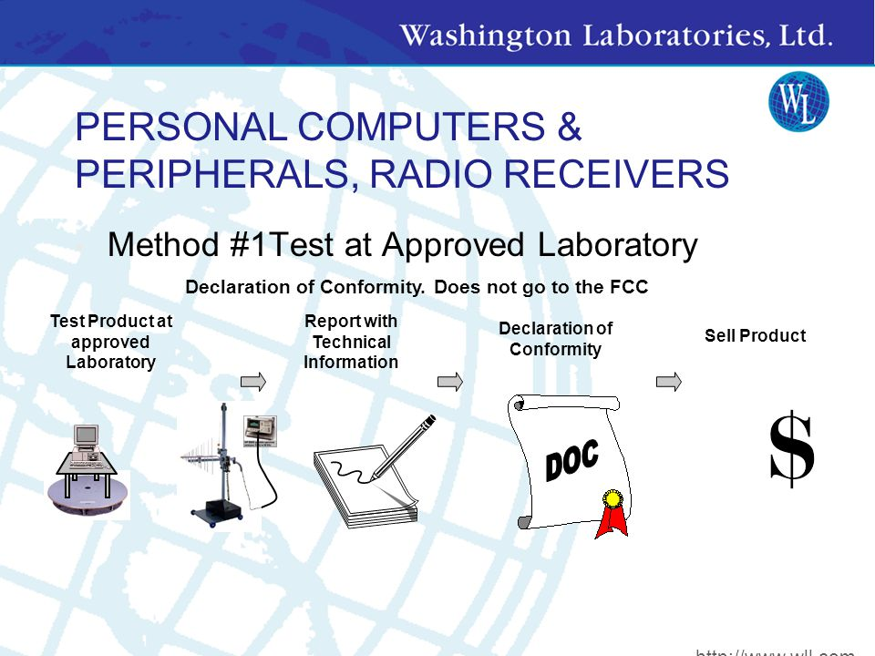 PERSONAL COMPUTERS & PERIPHERALS, RADIO RECEIVERS Method #1Test at Approved Laboratory Test Product at approved Laboratory Report with Technical Information Declaration of Conformity Sell Product Declaration of Conformity.