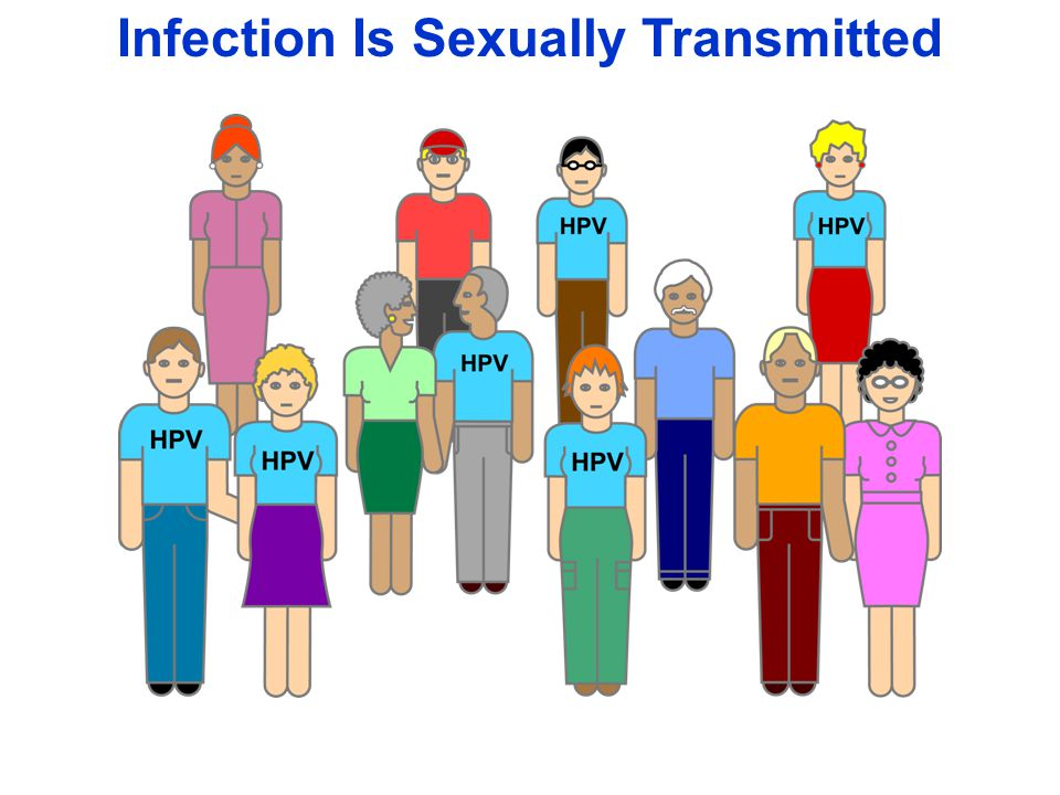 Infection Is Sexually Transmitted