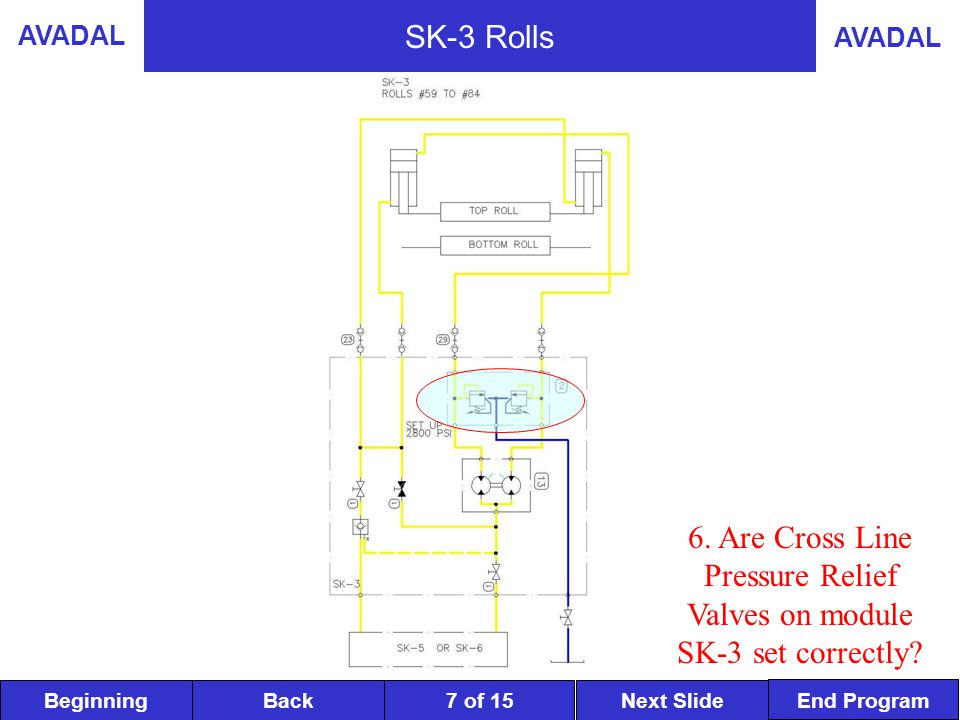 BeginningNext SlideBack End Program AVADAL 8 of 15 SK-3 Rolls 7. Is there any mechanical binding?