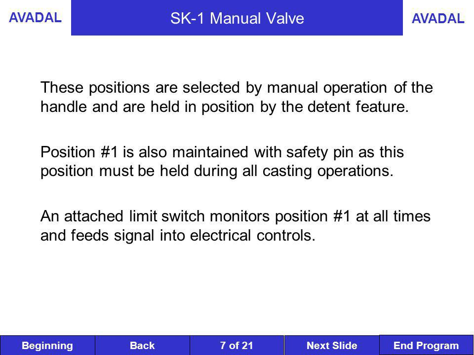 BeginningNext SlideBack End Program AVADAL 7 of 21 SK-1 Manual Valve These positions are selected by manual operation of the handle and are held in position by the detent feature.