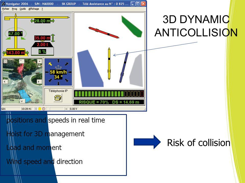 3D Dynamic Anticollision