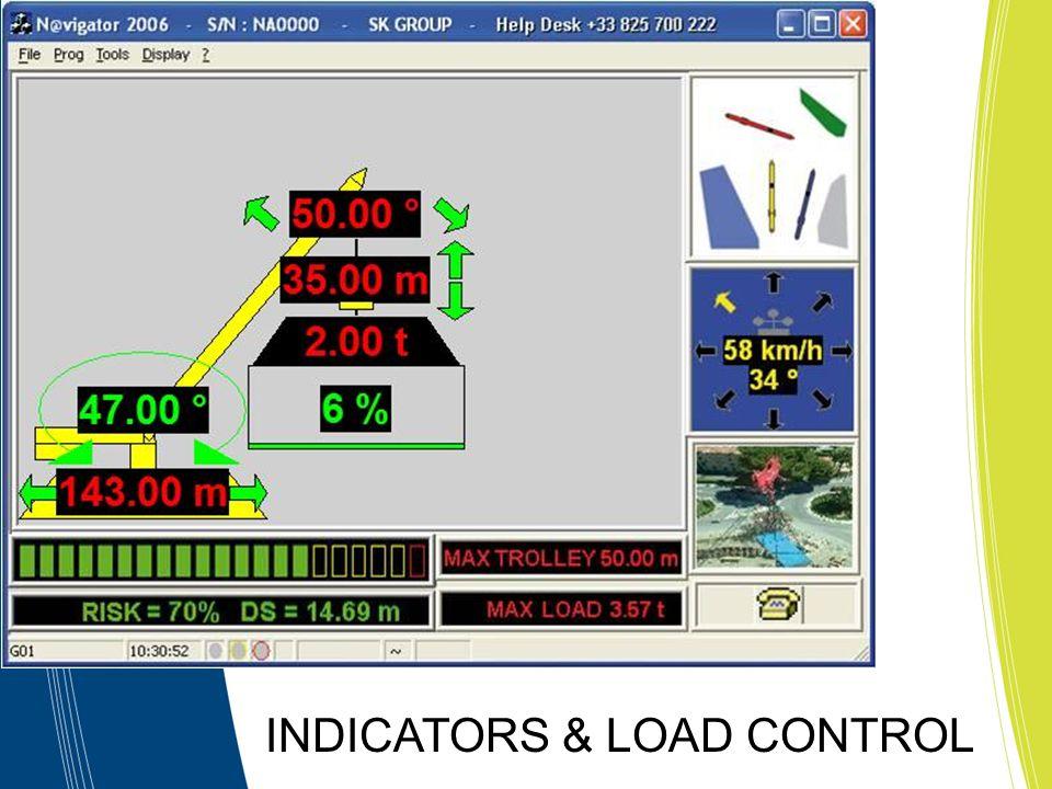 INDICATORS & LOAD CONTROL