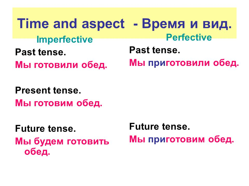 Time and aspect - Время и вид. Imperfective Past tense.