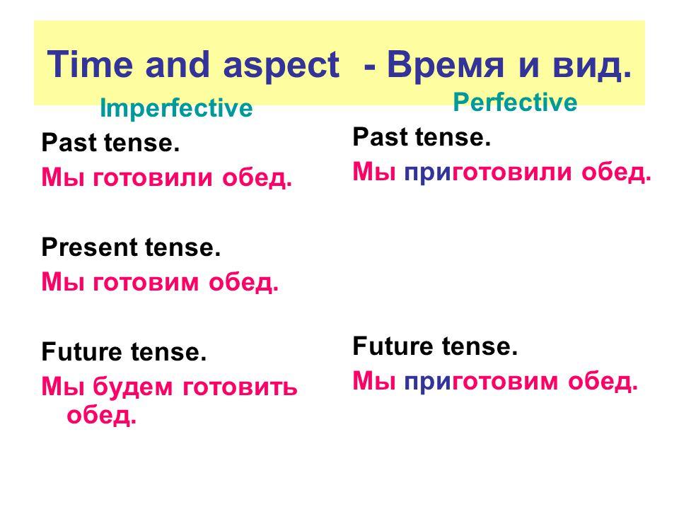 Part II: Делайте сейчас: Define if verbs perfective or imperfective.
