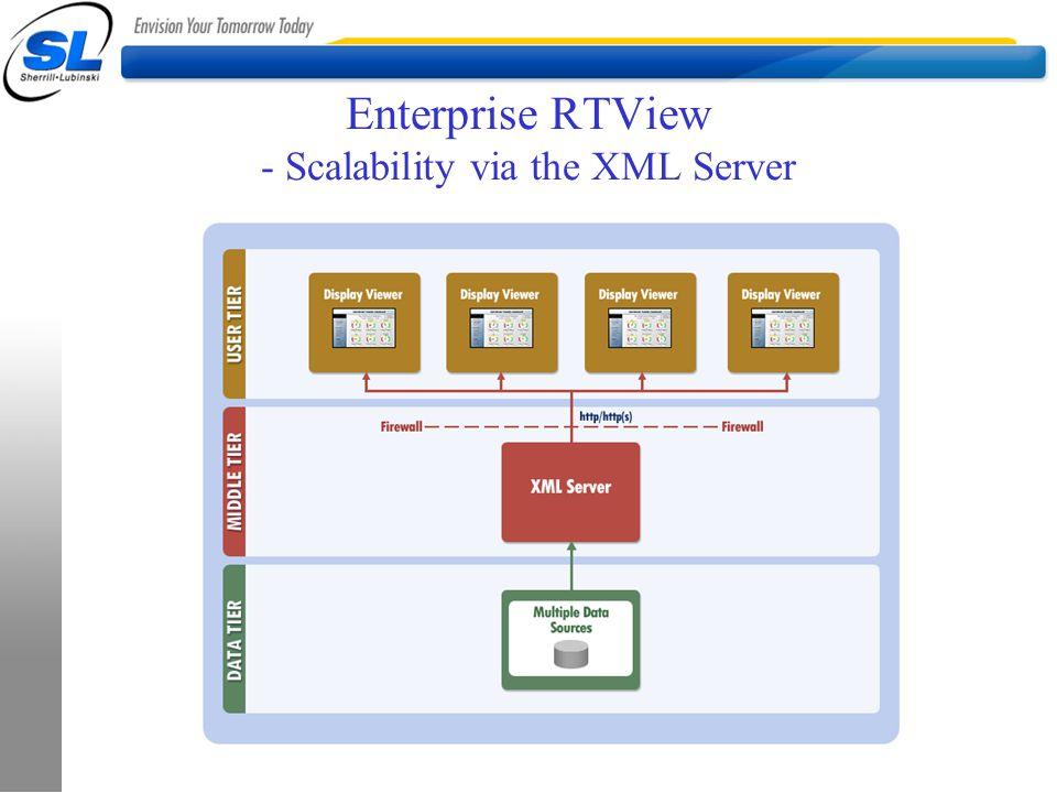 Enterprise RTView - Scalability via the XML Server