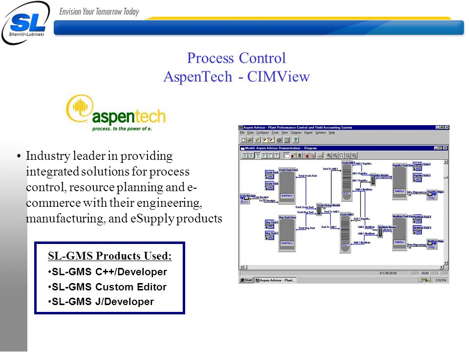 Process Control AspenTech - CIMView Industry leader in providing integrated solutions for process control, resource planning and e- commerce with thei