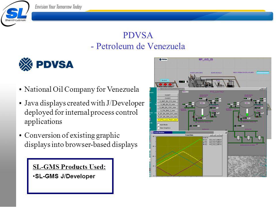 PDVSA - Petroleum de Venezuela National Oil Company for Venezuela Java displays created with J/Developer deployed for internal process control applica