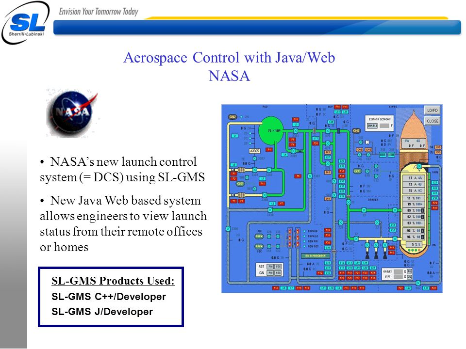 Aerospace Control with Java/Web NASA NASA's new launch control system (= DCS) using SL-GMS New Java Web based system allows engineers to view launch s