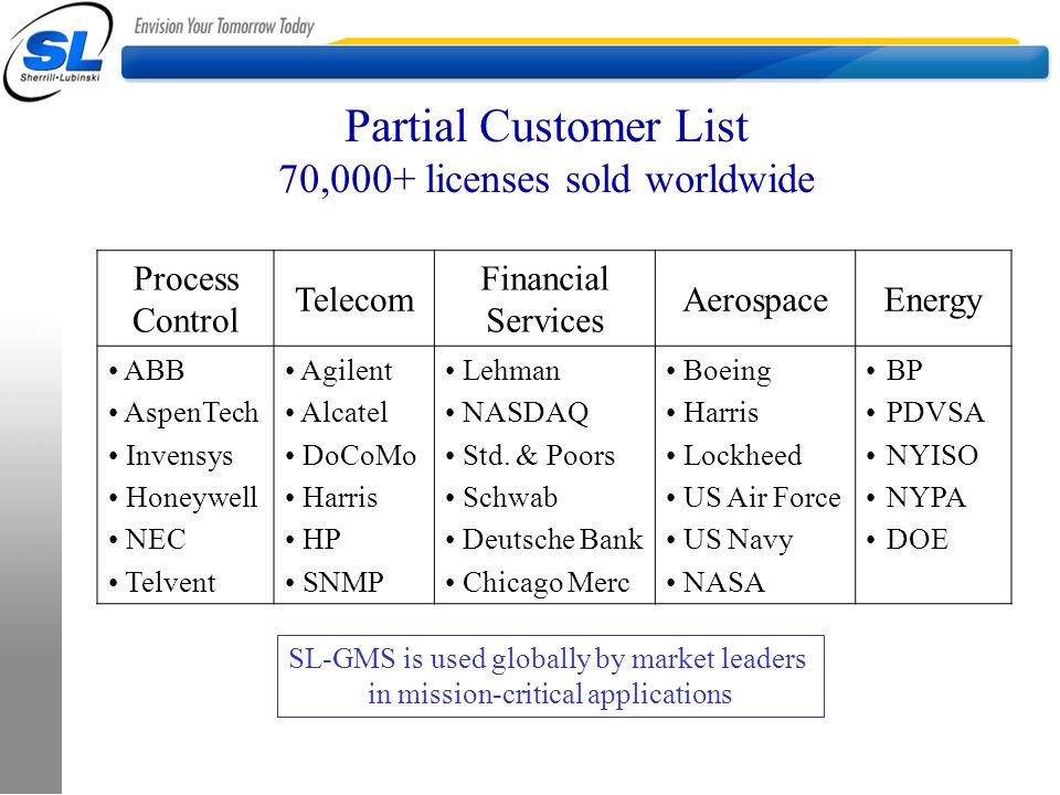 Partial Customer List 70,000+ licenses sold worldwide Process Control Telecom Financial Services AerospaceEnergy ABB AspenTech Invensys Honeywell NEC