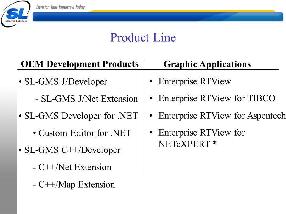 OEM Development Products SL-GMS J/Developer - SL-GMS J/Net Extension SL-GMS Developer for.NET Custom Editor for.NET SL-GMS C++/Developer - C++/Net Ext