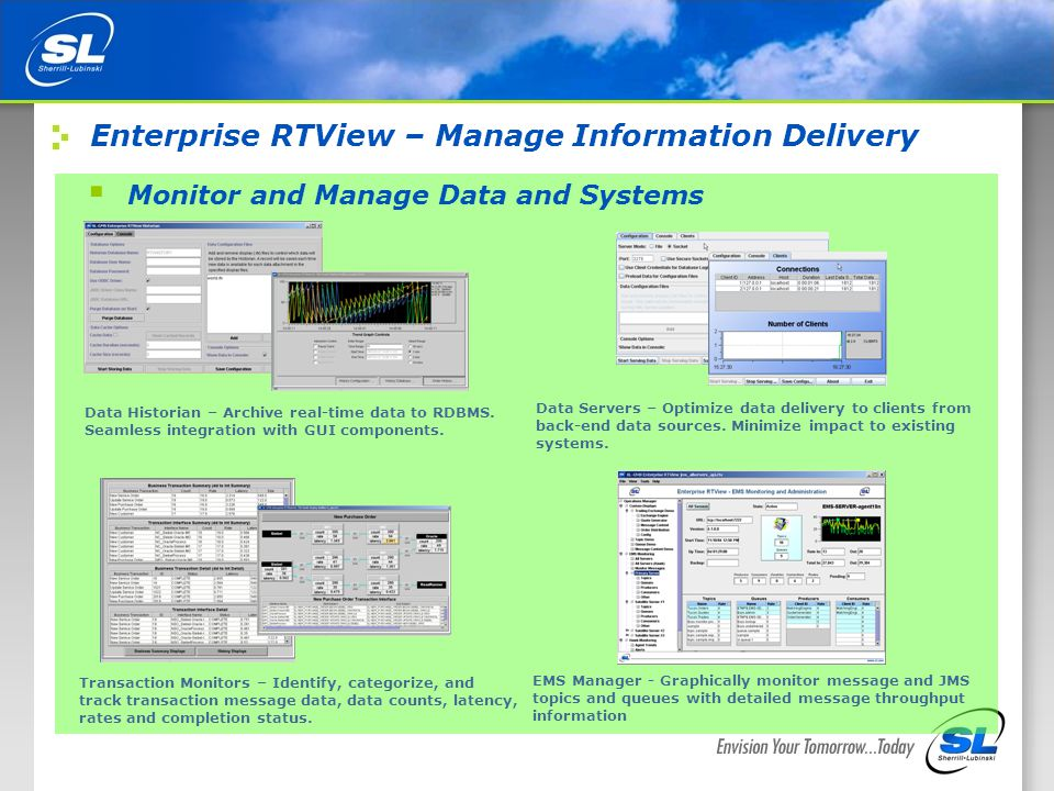 10 Enterprise RTView – Manage Information Delivery  Monitor and Manage Data and Systems Transaction Monitors – Identify, categorize, and track transaction message data, data counts, latency, rates and completion status.