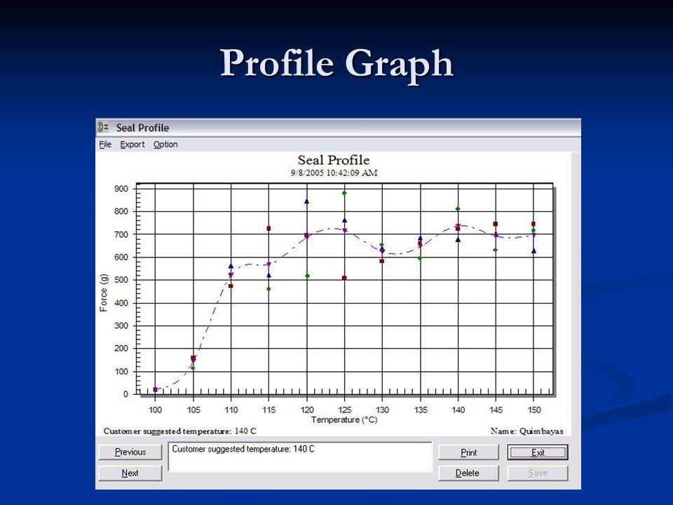 Profile Graph