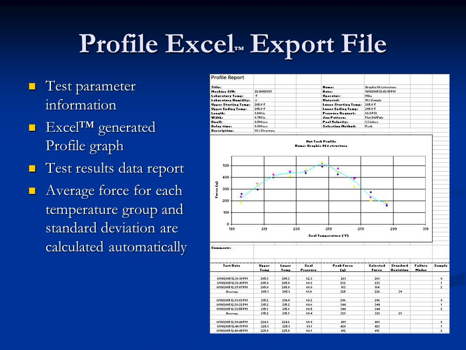 Profile Excel ™ Export File Test parameter information Test parameter information Excel™ generated Profile graph Excel™ generated Profile graph Test results data report Test results data report Average force for each temperature group and standard deviation are calculated automatically Average force for each temperature group and standard deviation are calculated automatically