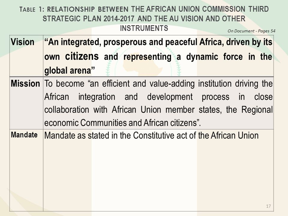 "T ABLE 1: RELATIONSHIP BETWEEN THE AFRICAN UNION COMMISSION THIRD STRATEGIC PLAN 2014-2017 AND THE AU VISION AND OTHER INSTRUMENTS Vision ""An integrat"