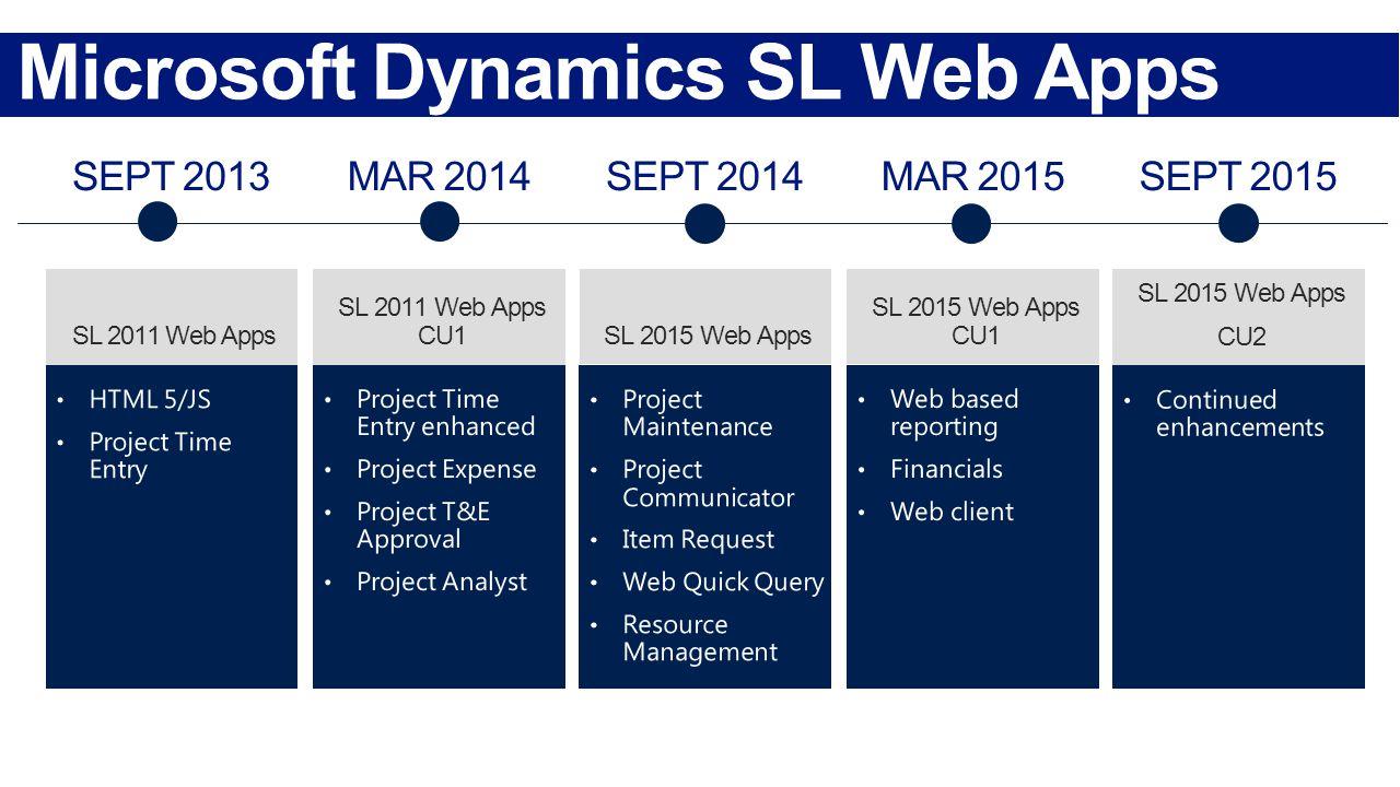 SL 2011 Web Apps CU1SL 2011 Web Apps SL 2015 Web Apps SL 2015 Web Apps CU1 Microsoft Dynamics SL Web Apps SL 2015 Web Apps CU2 MAR 2014SEPT 2014MAR 20