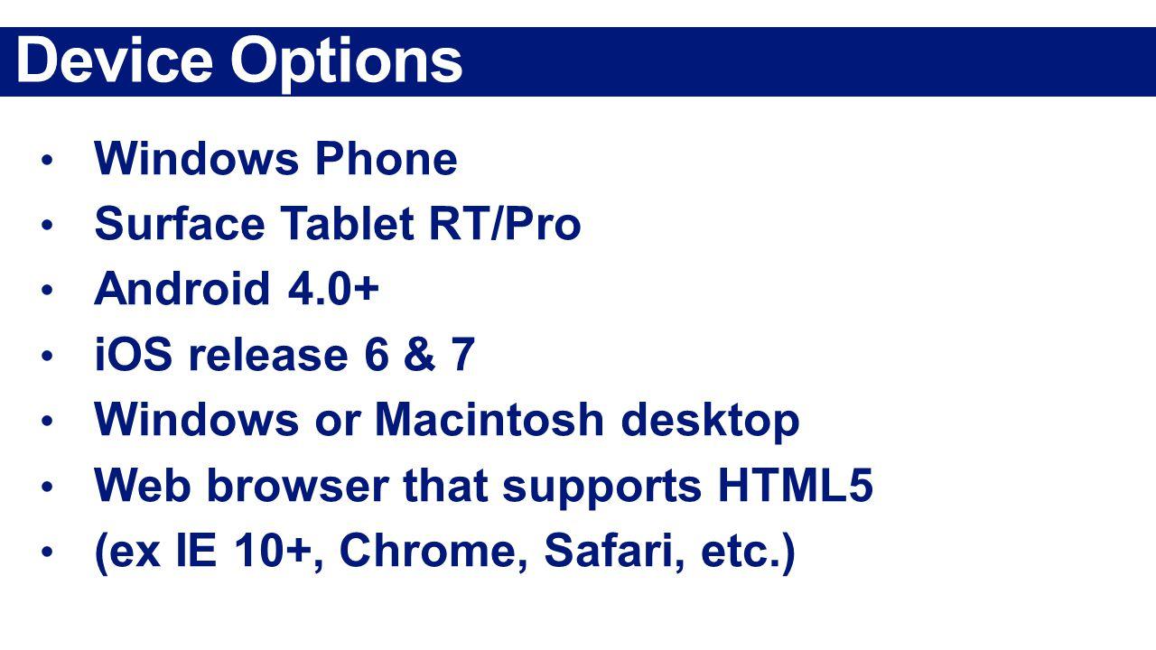 Project roles Microsoft Dynamics SL Web Apps
