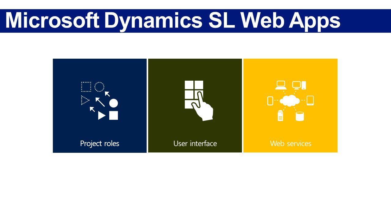Project roles Microsoft Dynamics SL Web Apps
