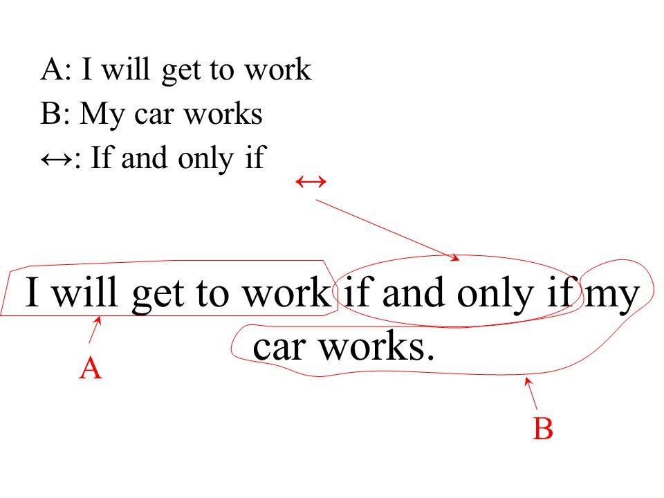 I will get to work if and only if my car works. A A: I will get to work B: My car works B ↔: If and only if ↔