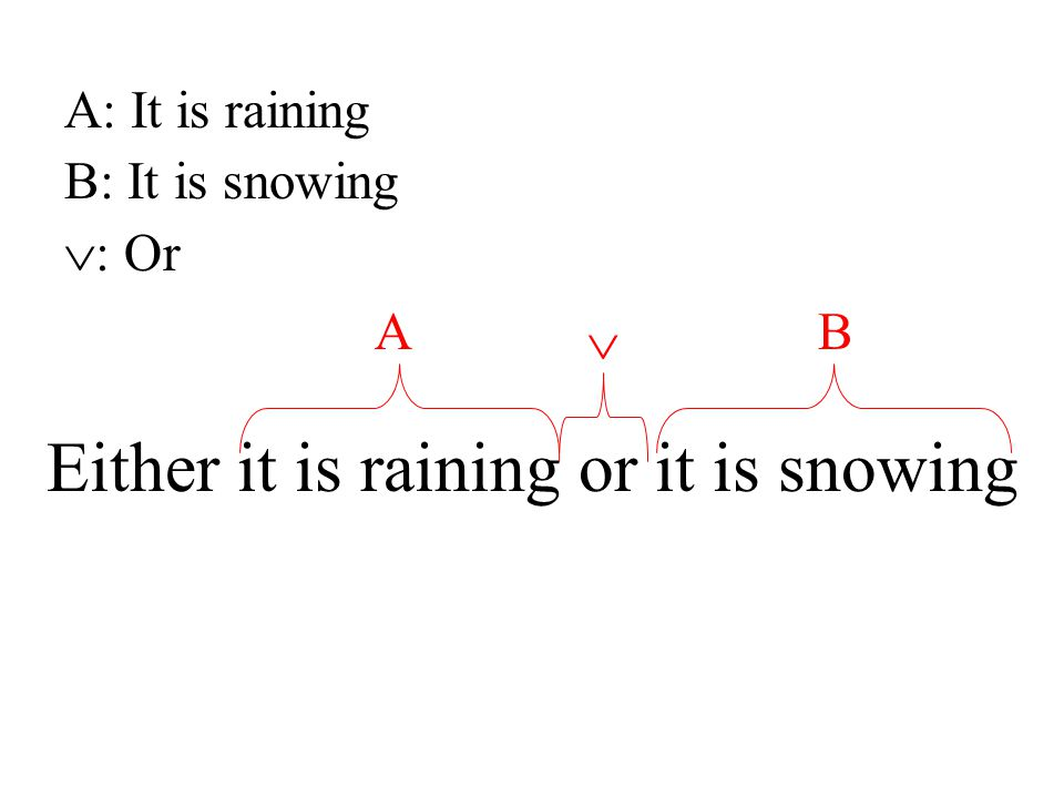 Either it is raining or it is snowing A A: It is raining B: It is snowing B  : Or 