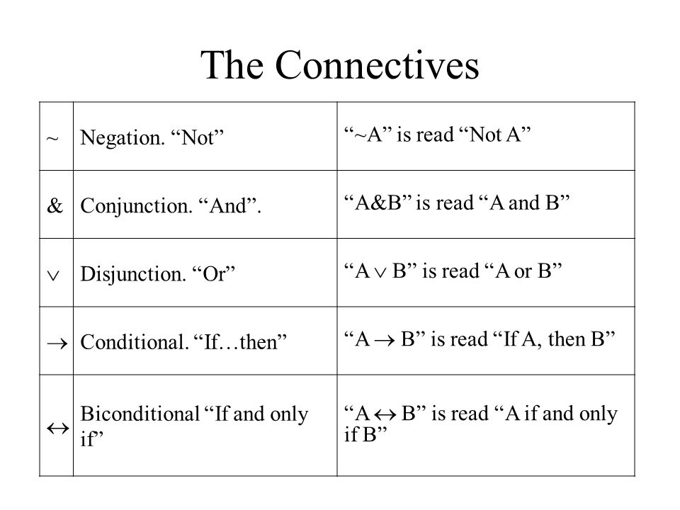 """The Connectives ~Negation. """"Not"""" """"~A"""" is read """"Not A"""" &Conjunction. """"And"""". """"A&B"""" is read """"A and B""""  Disjunction. """"Or"""" """"A  B"""" is read """"A or B""""  Cond"""