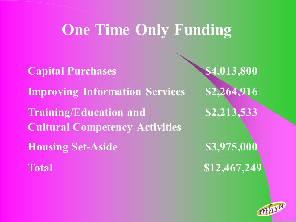 One Time Only Funding Capital Purchases$4,013,800 Improving Information Services$2,264,916 Training/Education and $2,213,533 Cultural Competency Activ
