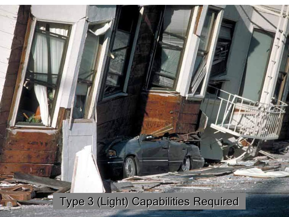 Type 3 (Light) Capabilities Required