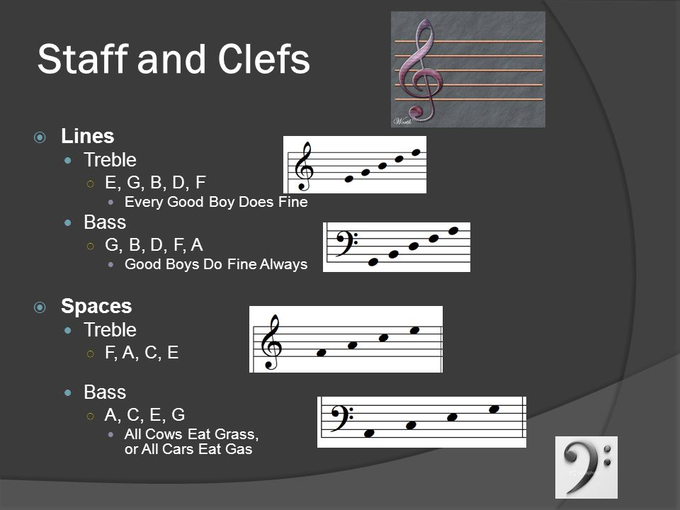 Sharps and Flats  Flats Lowers pitch of the note by a half step.