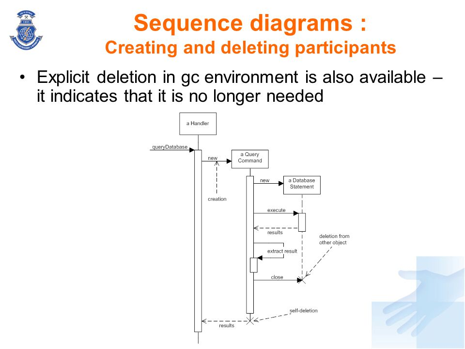 Explicit deletion in gc environment is also available – it indicates that it is no longer needed Sequence diagrams : Creating and deleting participant
