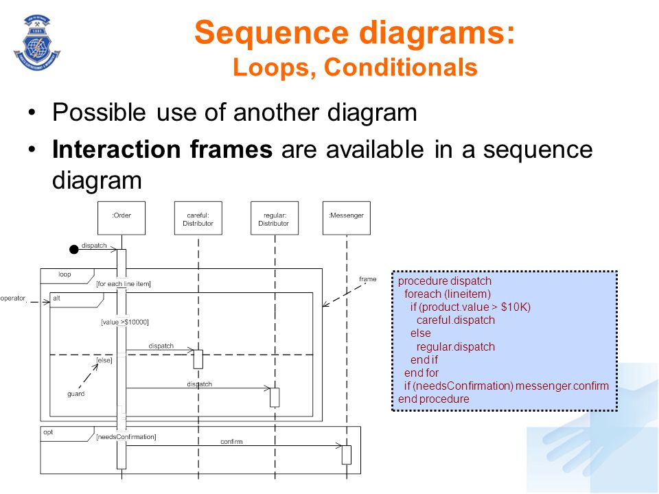 Possible use of another diagram Interaction frames are available in a sequence diagram Sequence diagrams: Loops, Conditionals procedure dispatch forea