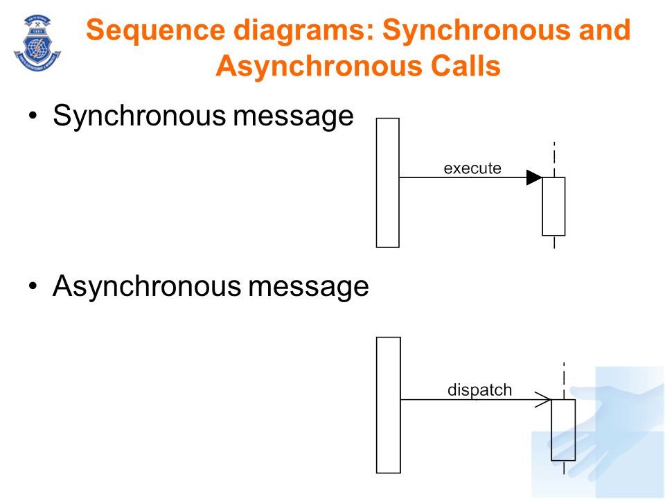 Synchronous message Asynchronous message Sequence diagrams: Synchronous and Asynchronous Calls