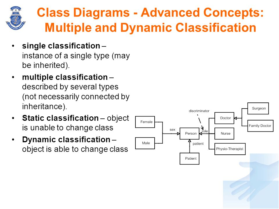 single classification – instance of a single type (may be inherited). multiple classification – described by several types (not necessarily connected