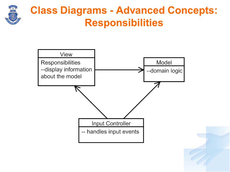 Class Diagrams - Advanced Concepts: Responsibilities