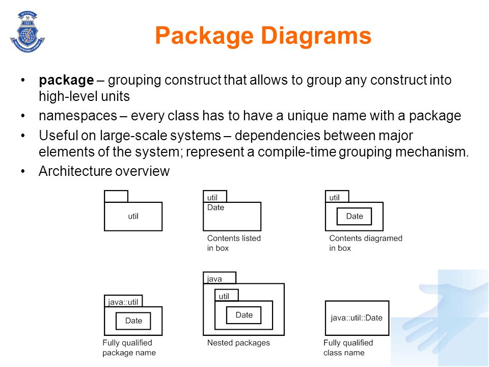 package – grouping construct that allows to group any construct into high-level units namespaces – every class has to have a unique name with a packag