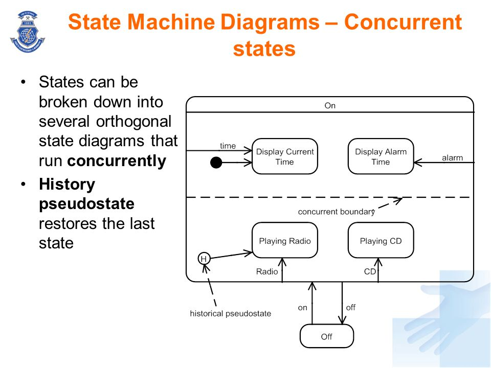 States can be broken down into several orthogonal state diagrams that run concurrently History pseudostate restores the last state State Machine Diagr