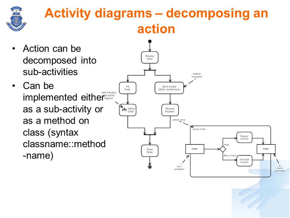 Action can be decomposed into sub-activities Can be implemented either as a sub-activity or as a method on class (syntax classname::method -name) Acti