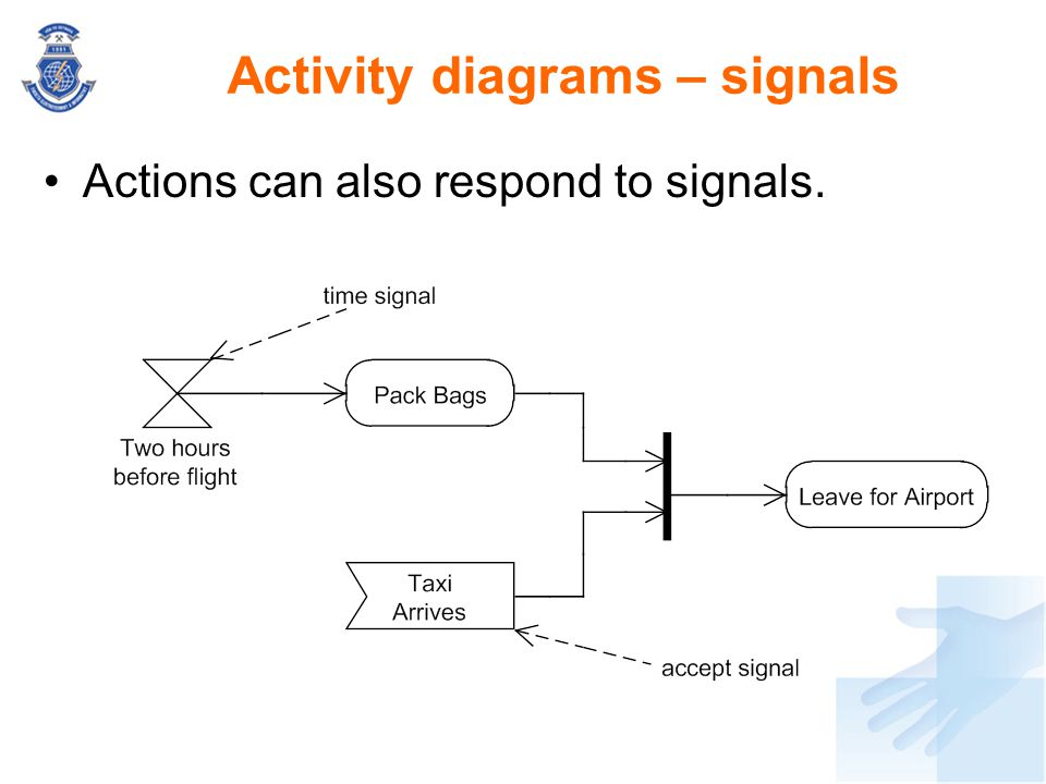 Actions can also respond to signals. Activity diagrams – signals