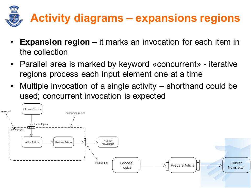 Expansion region – it marks an invocation for each item in the collection Parallel area is marked by keyword «concurrent» - iterative regions process