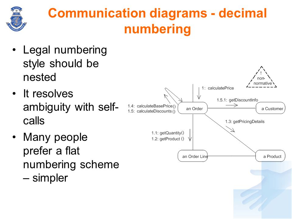 Legal numbering style should be nested It resolves ambiguity with self- calls Many people prefer a flat numbering scheme – simpler Communication diagr
