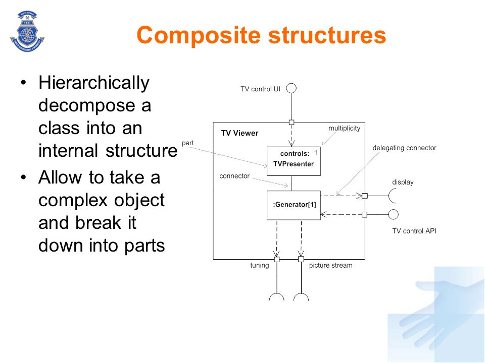 Hierarchically decompose a class into an internal structure Allow to take a complex object and break it down into parts Composite structures