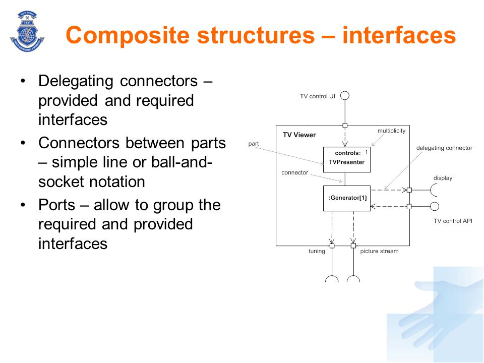 Delegating connectors – provided and required interfaces Connectors between parts – simple line or ball-and- socket notation Ports – allow to group th